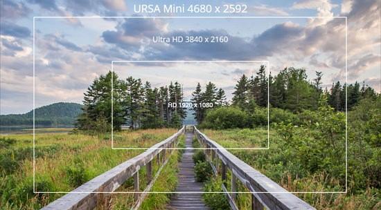 URSA Mini