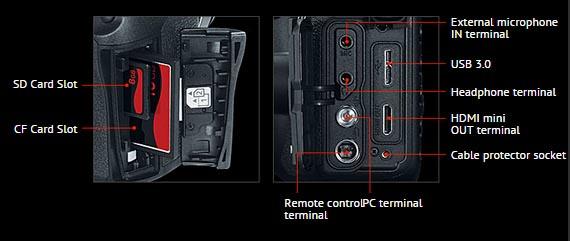 新增CF+SD卡同步紀錄,保護資料。HDMI可以輸出無壓縮24P至監視器